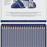 boîte 12 crayons couleur TOP 7 image 1 produit