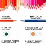 Boîte de 120 crayons de couleur Zenacolor - 120 couleurs uniques (aucune en double) - Les meilleurs crayons pour enfants, adultes et artistes. Idéal pour tous les types de coloriage de la marque Zenacolor image 2 produit
