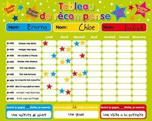 choix stylo plume TOP 2 image 0 produit