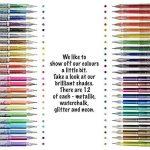 crayon gel TOP 4 image 1 produit