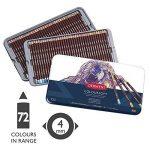 Derwent Coloursoft Crayons de Couleur (Boite en Métal de 72) de la marque DERWENT image 1 produit