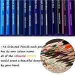 Ensemble ultime de 72 crayons de couleurs Meloive. Les meilleurs crayons de couleurs pour les artistes, les étudiants, les bandes dessinées, les illustrations, la décoration d'intérieur, l'art et le coloriage pour adultes ainsi que cadeau de noël. de la m image 1 produit