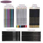 LOETAD 60PCS Crayons de Couleur avec Boîte en Métal Crayon de Coloriage Idéal pour Artiste Sketch Adulte Enfant de la marque LOETAD image 1 produit