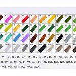 marqueur stylo TOP 2 image 1 produit