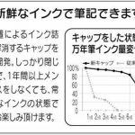 Platingum Stylo-plume, pointe moyenne de la marque Platinum image 3 produit