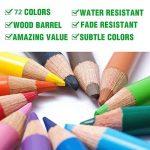 SCP072 Ensemble ultime de 72 crayons de couleurs Meloive. Les meilleurs crayons de couleurs pour les artistes, les étudiants, les bandes dessinées, les illustrations, la décoration d'intérieur, l'art et le coloriage pour adultes ainsi que cadeau de noël. image 2 produit