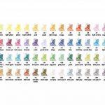 Staedtler - Karat - Boîte Métal 36 Crayons Couleurs Aquarellables Assortis FSC de la marque Staedtler image 4 produit