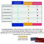 Stylo plume en bois de Rose Luxe avec pochette offerte   100% fabriqué à la main   Set de stylos plumes de cadres  Collection de stylos vintage  Stylo idéal comme cadeau professionnel et classiq de la marque Dryden image 3 produit