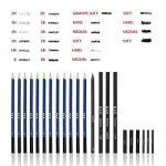 tinpa 33Lot de stylos Crayons de papier skizzier et crayon Kit de dessin graphite & Charcoal Clé Crayons, gomme, taille-crayon, en dessin Kit d'accessoires pour artistes, les débutants, les étudiants de la marque Tinpa image 4 produit