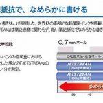 Uni Jetstream Multi stylo à bille 0,5mm et 0,5mm crayon (Msxe510005.13) bleu marine de la marque UniPatch image 3 produit